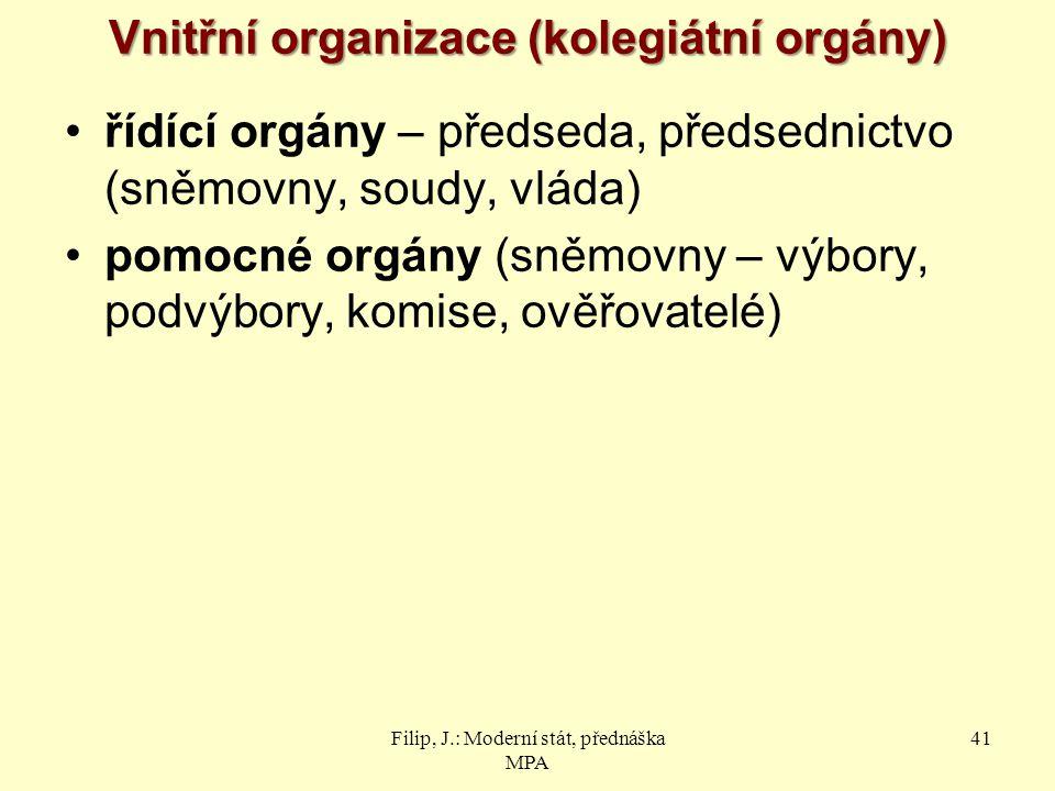 Vnitřní organizace (kolegiátní orgány) řídící orgány – předseda, předsednictvo (sněmovny, soudy, vláda) pomocné orgány (sněmovny – výbory, podvýbory,