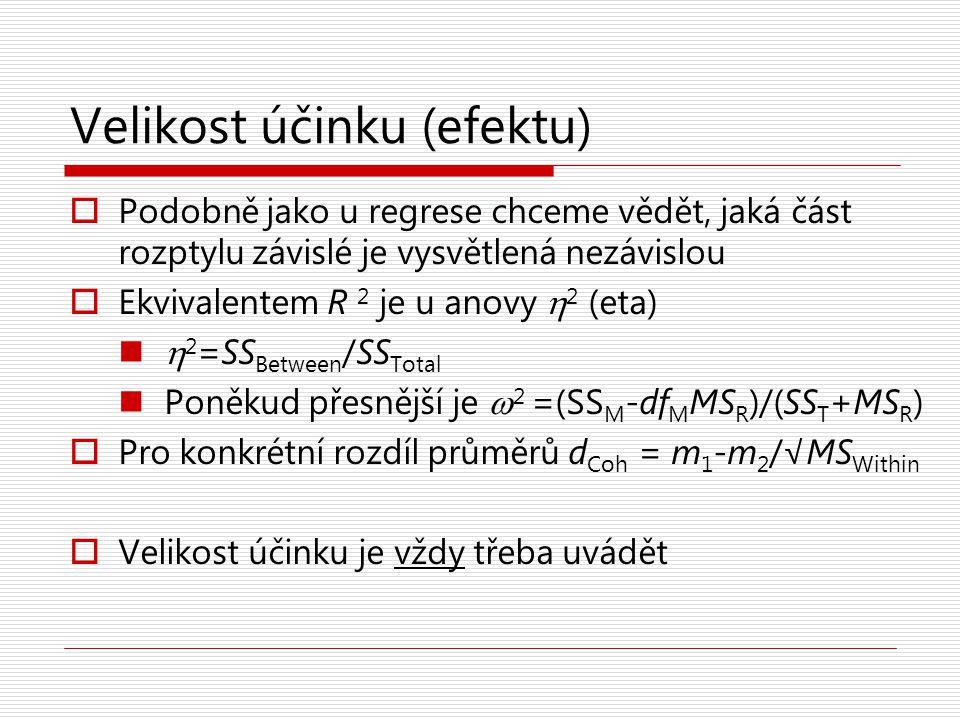Předpoklady použití ANOVY  normální rozložení uvnitř skupin při n j >30 a n 1 =n 2 =…=n j je ANOVA robustní  stejné rozptyly uvnitř skupin: homoskedascita do smax/smin<3 je ANOVA robustní, zváště při n 1 =n 2 =…=n j  nezávislost všech pozorování při opakovaných měřeních je třeba použít ANOVU pro opakovaná měření viz Hendl 343