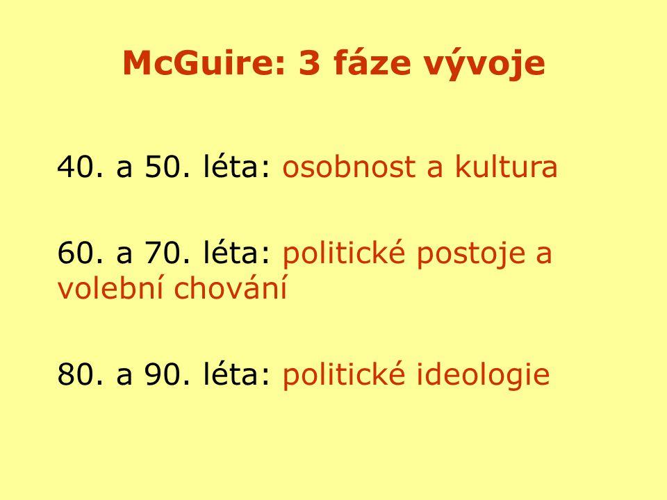 McGuire: 3 fáze vývoje 40. a 50. léta: osobnost a kultura 60. a 70. léta: politické postoje a volební chování 80. a 90. léta: politické ideologie