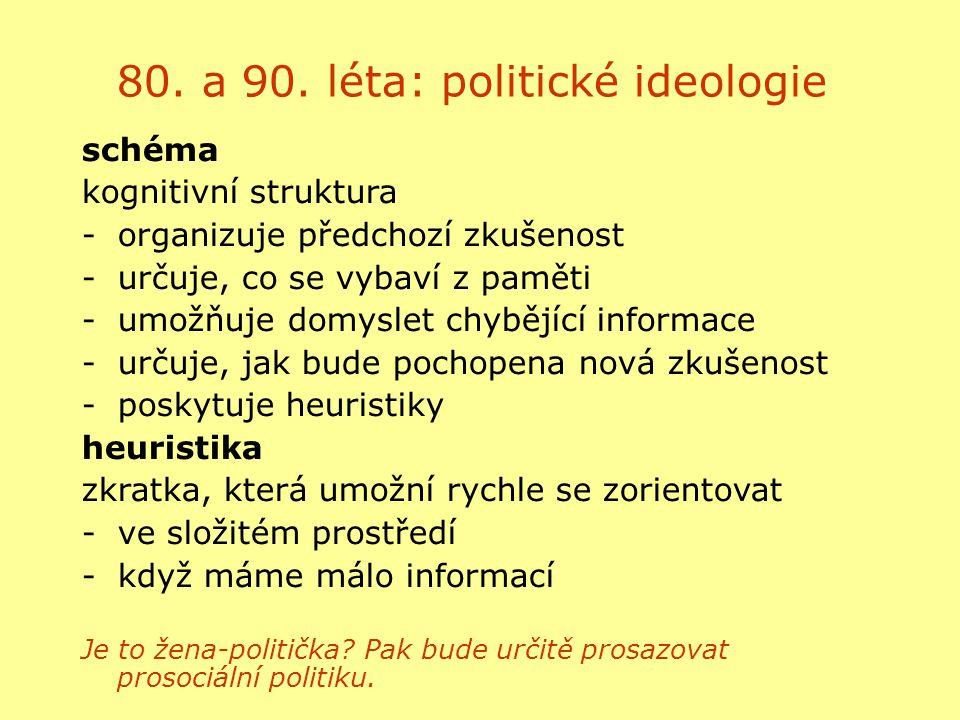 80. a 90. léta: politické ideologie schéma kognitivní struktura -organizuje předchozí zkušenost -určuje, co se vybaví z paměti -umožňuje domyslet chyb
