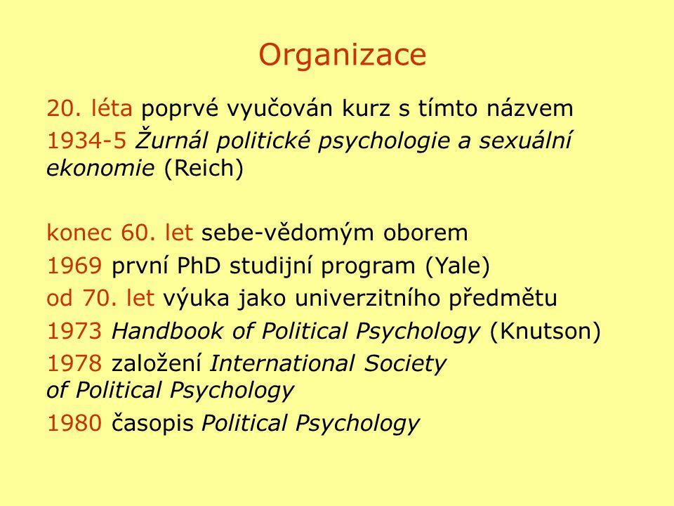Organizace 20. léta poprvé vyučován kurz s tímto názvem 1934-5 Žurnál politické psychologie a sexuální ekonomie (Reich) konec 60. let sebe-vědomým obo