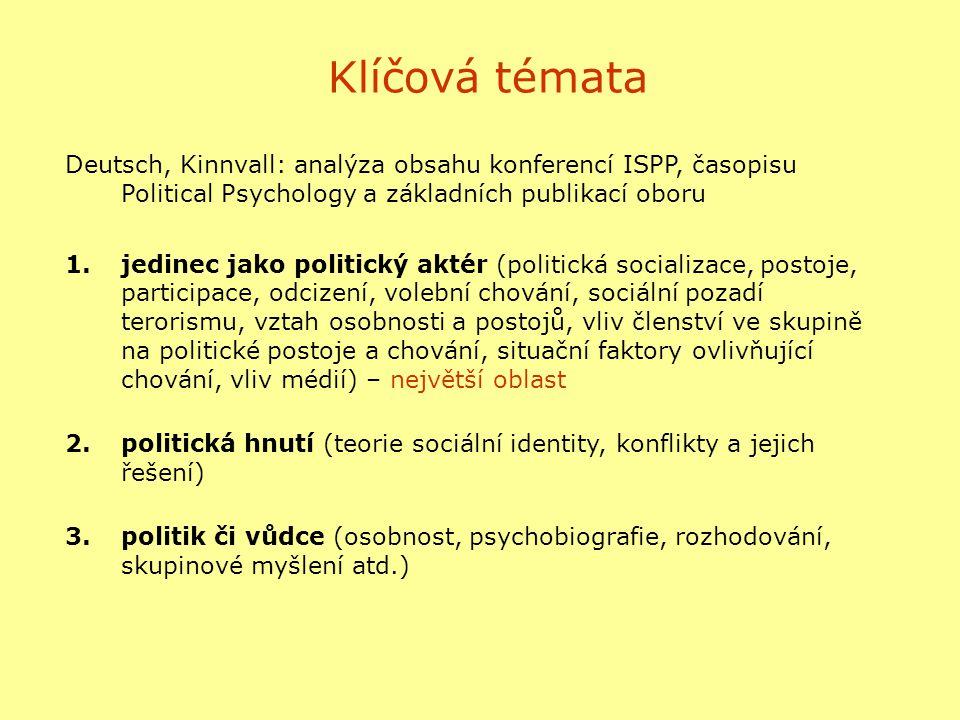 Klíčová témata Deutsch, Kinnvall: analýza obsahu konferencí ISPP, časopisu Political Psychology a základních publikací oboru 1.jedinec jako politický