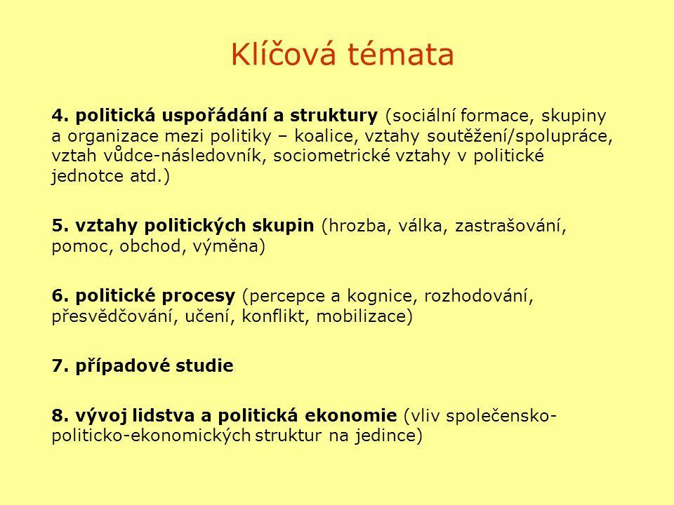 Klíčová témata 4. politická uspořádání a struktury (sociální formace, skupiny a organizace mezi politiky – koalice, vztahy soutěžení/spolupráce, vztah