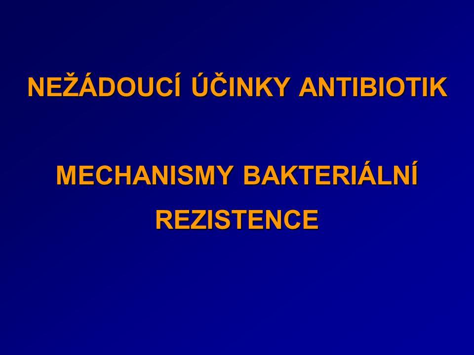 Současný stav Globální růst bakteriální rezistence.