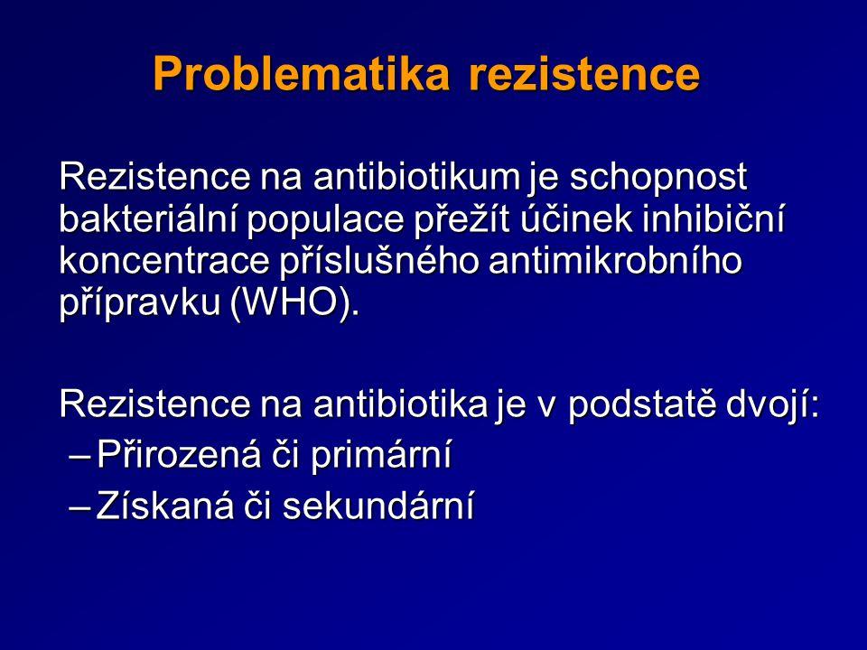 Problematika rezistence Rezistence na antibiotikum je schopnost bakteriální populace přežít účinek inhibiční koncentrace příslušného antimikrobního př