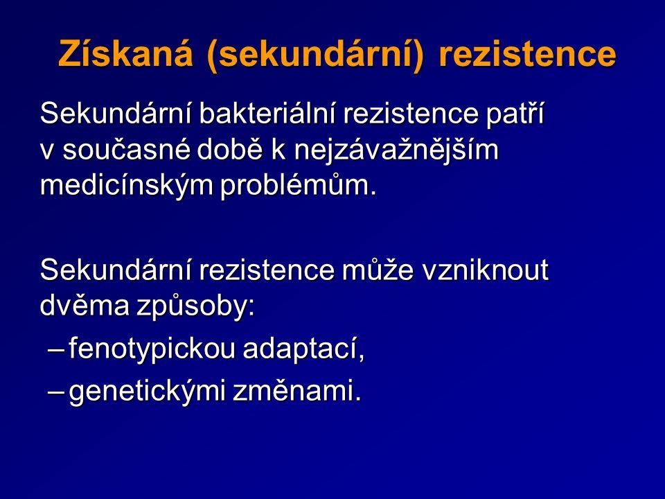 Získaná (sekundární) rezistence Sekundární bakteriální rezistence patří v současné době k nejzávažnějším medicínským problémům. Sekundární rezistence