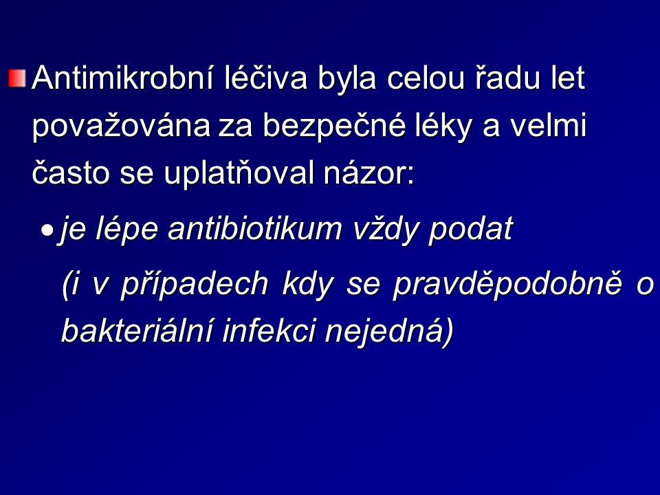 Antimikrobní léčiva byla celou řadu let považována za bezpečné léky a velmi často se uplatňoval názor:  je lépe antibiotikum vždy podat (i v případec