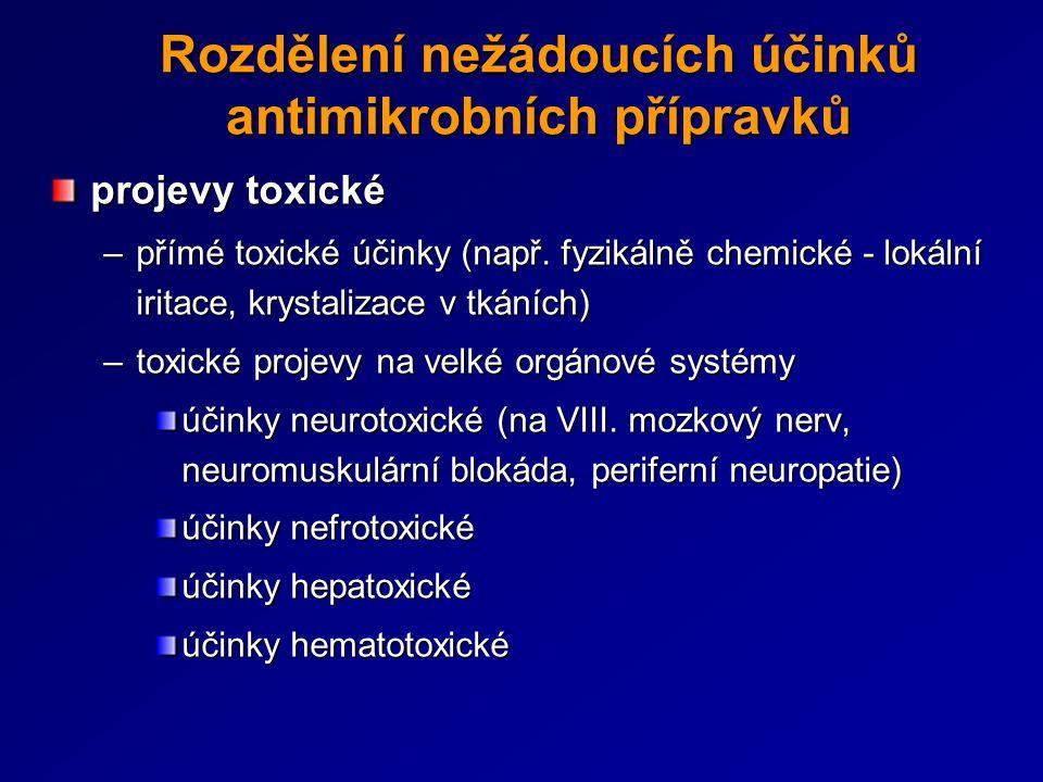 Rozdělení nežádoucích účinků antimikrobních přípravků projevy imunoalterační (nejčastěji projevy alergické) –nejčastější výskyt alergických reakcí je zaznamenán u penicilinových přípravků –hlavní komponentou odpovědnou za tyto reakce je kyselina 6- aminopenicilanová –tato alergie je většinou zkřížená nepřímé bioalterační projevy –změny vyvolané bakteriolýzou (uvolnění bakteriálního endotoxinu) –hypovitaminózy projevy plynoucí z rezistence a superinfekce