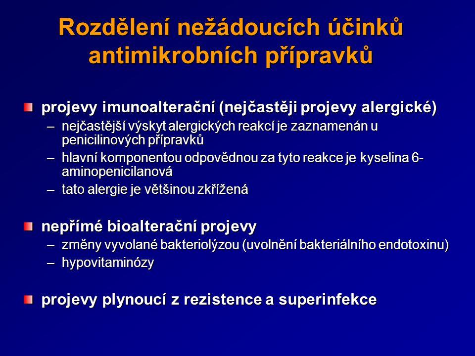 Rozdělení nežádoucích účinků antimikrobních přípravků projevy imunoalterační (nejčastěji projevy alergické) –nejčastější výskyt alergických reakcí je