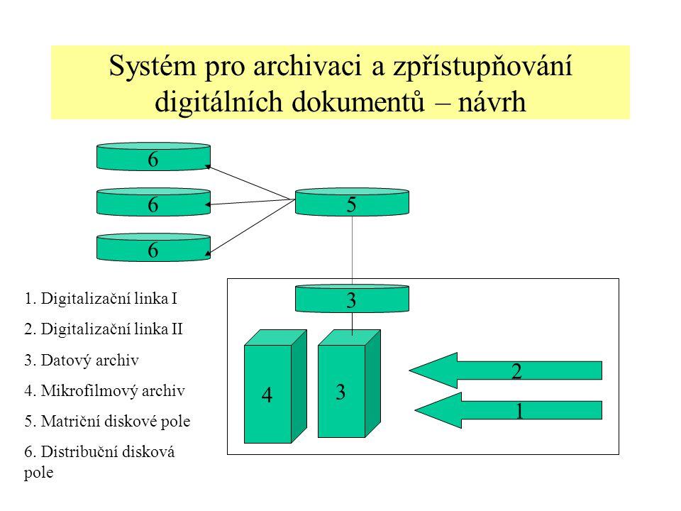 Systém pro archivaci a zpřístupňování digitálních dokumentů – návrh 1 2 4 3 1.