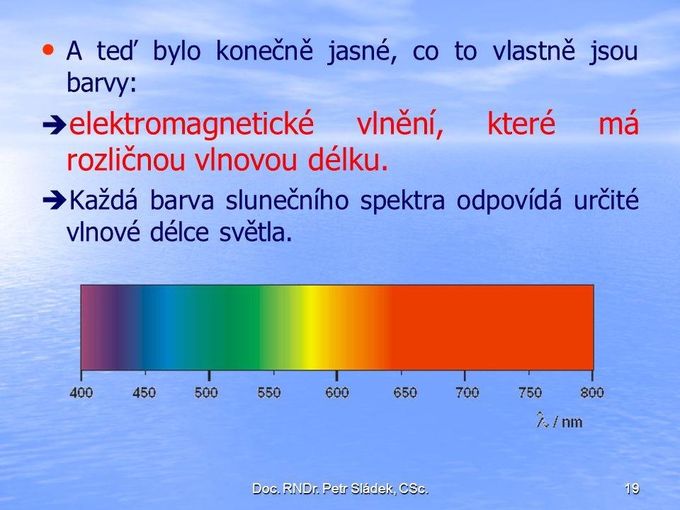 Doc. RNDr. Petr Sládek, CSc.19 A teď bylo konečně jasné, co to vlastně jsou barvy:  elektromagnetické vlnění, které má rozličnou vlnovou délku.  Kaž