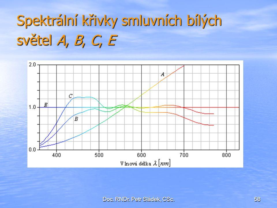 Doc. RNDr. Petr Sládek, CSc.58 Spektrální křivky smluvních bílých světel A, B, C, E