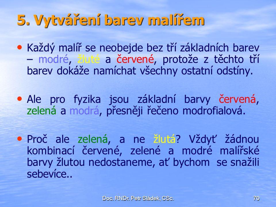 Doc. RNDr. Petr Sládek, CSc.70 5. Vytváření barev malířem Každý malíř se neobejde bez tří základních barev – modré, žluté a červené, protože z těchto