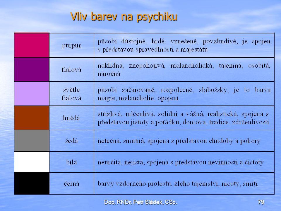 Doc. RNDr. Petr Sládek, CSc.79 Vliv barev na psychiku