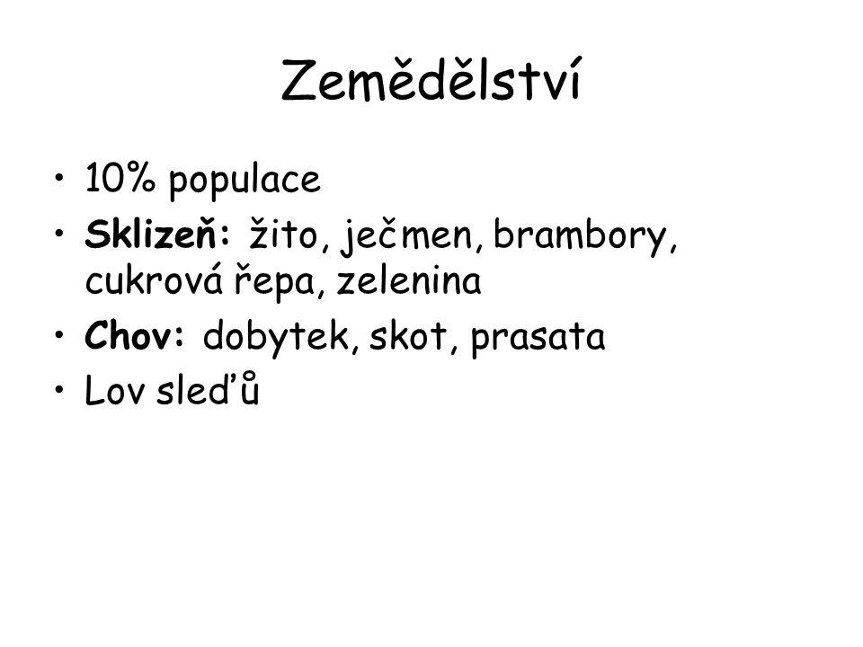 Zemědělství 10% populace Sklizeň: žito, ječmen, brambory, cukrová řepa, zelenina Chov: dobytek, skot, prasata Lov sleďů