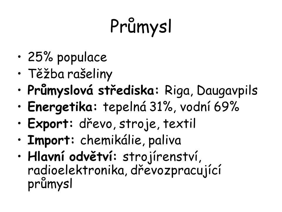 Průmysl 25% populace Těžba rašeliny Průmyslová střediska: Riga, Daugavpils Energetika: tepelná 31%, vodní 69% Export: dřevo, stroje, textil Import: ch