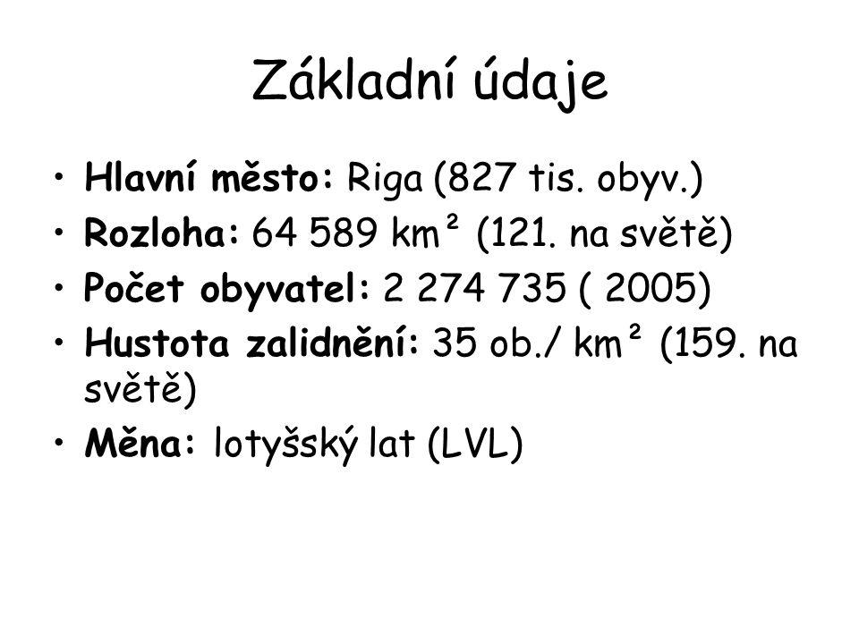 Základní údaje Hlavní město: Riga (827 tis. obyv.) Rozloha: 64 589 km² (121. na světě) Počet obyvatel: 2 274 735 ( 2005) Hustota zalidnění: 35 ob./ km