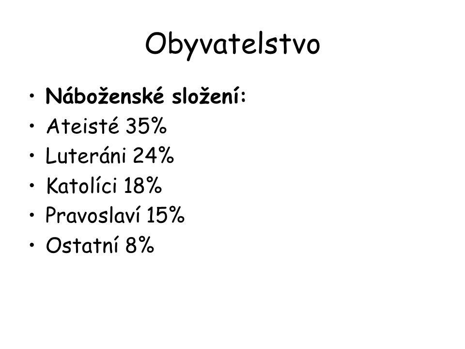 Obyvatelstvo Náboženské složení: Ateisté 35% Luteráni 24% Katolíci 18% Pravoslaví 15% Ostatní 8%