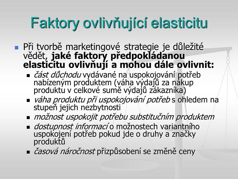 Faktory ovlivňující elasticitu Při tvorbě marketingové strategie je důležité vědět, jaké faktory předpokládanou elasticitu ovlivňují a mohou dále ovli