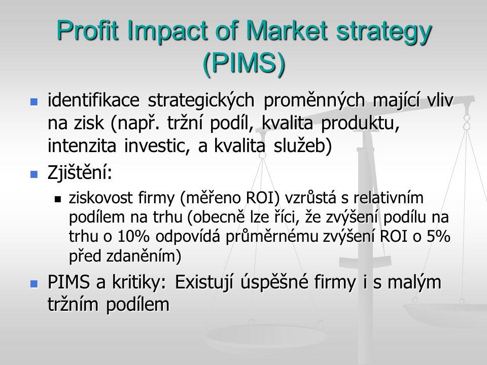 Zdroj: KOTLER, P. Management marketing. Praha : Grada Publishing, 2001.