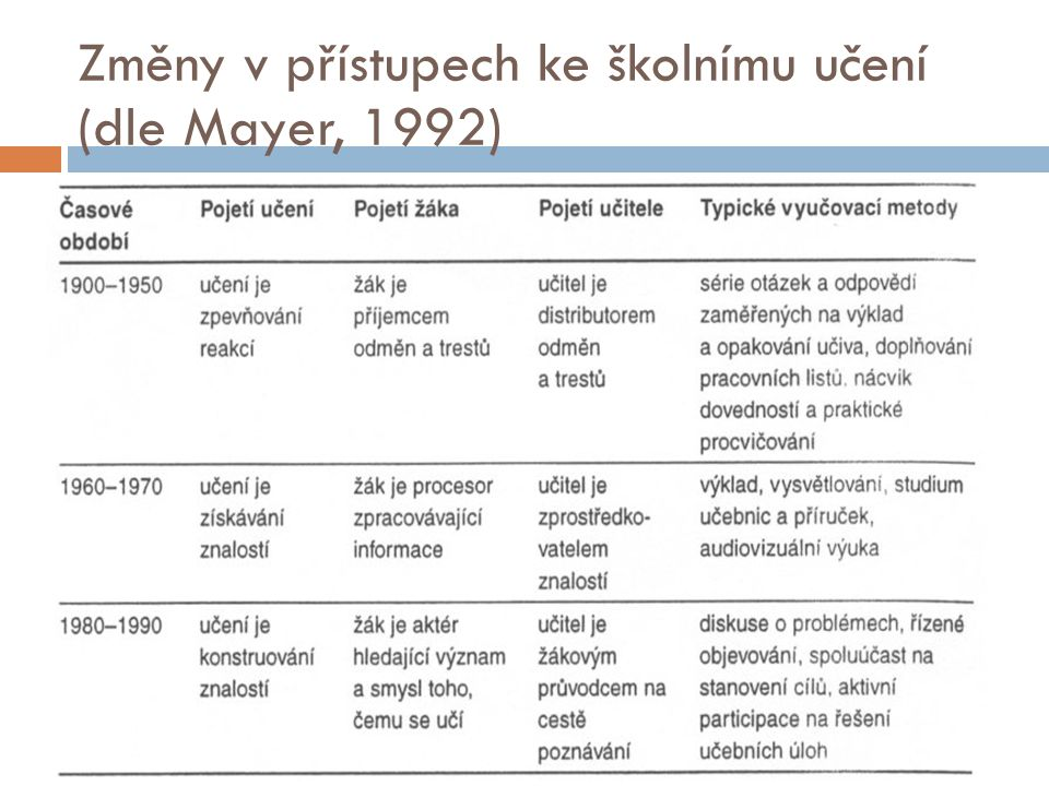 Osm typů lidského učení (Gagné) 1.