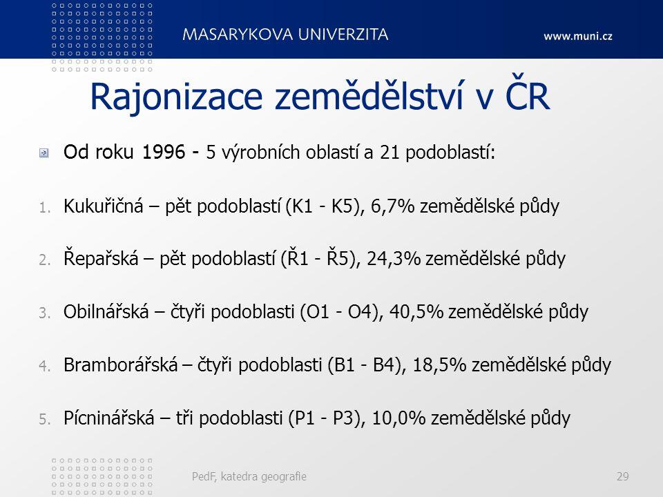 Rajonizace zemědělství v ČR Od roku 1996 - 5 výrobních oblastí a 21 podoblastí: 1. Kukuřičná – pět podoblastí (K1 - K5), 6,7% zemědělské půdy 2. Řepař