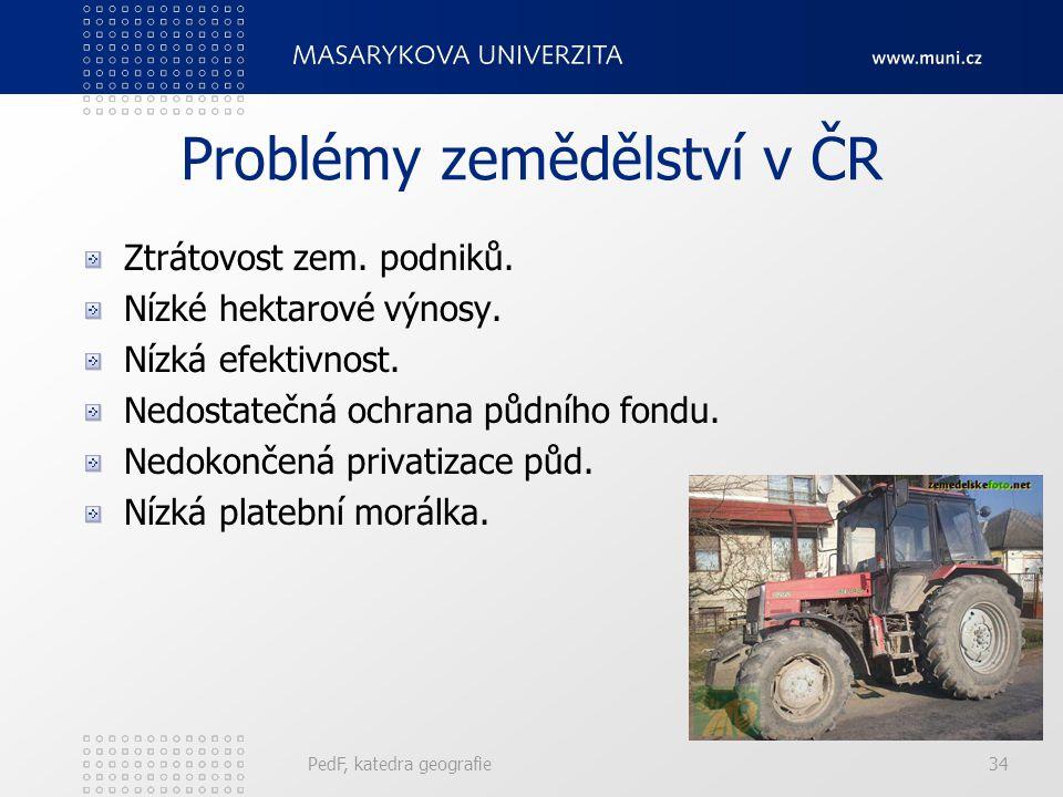 Problémy zemědělství v ČR Ztrátovost zem. podniků. Nízké hektarové výnosy. Nízká efektivnost. Nedostatečná ochrana půdního fondu. Nedokončená privatiz