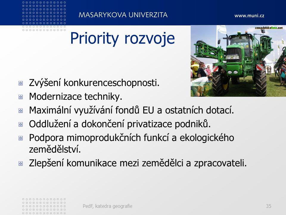 Priority rozvoje Zvýšení konkurenceschopnosti.Modernizace techniky.