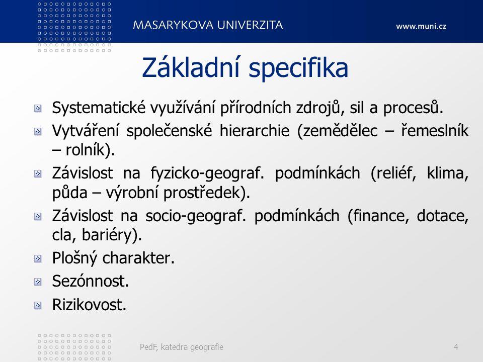 Základní specifika Systematické využívání přírodních zdrojů, sil a procesů. Vytváření společenské hierarchie (zemědělec – řemeslník – rolník). Závislo