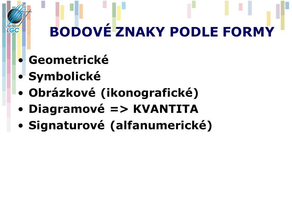 BODOVÉ ZNAKY PODLE FORMY Geometrické Symbolické Obrázkové (ikonografické) Diagramové => KVANTITA Signaturové (alfanumerické)