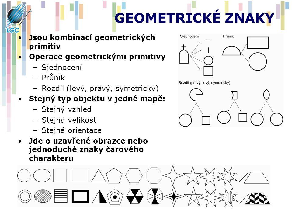 GEOMETRICKÉ ZNAKY GEOMETRICKÉ ZNAKY Jsou kombinací geometrických primitiv Operace geometrickými primitivy –Sjednocení –Průnik –Rozdíl (levý, pravý, sy