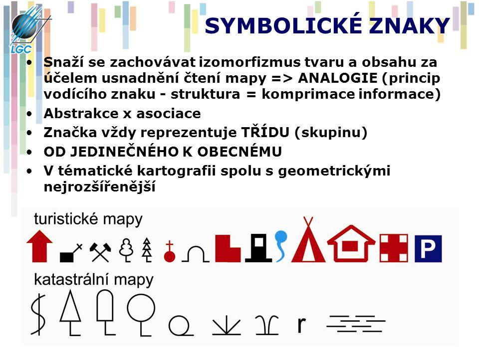 SYMBOLICKÉ ZNAKY SYMBOLICKÉ ZNAKY Snaží se zachovávat izomorfizmus tvaru a obsahu za účelem usnadnění čtení mapy => ANALOGIE (princip vodícího znaku -