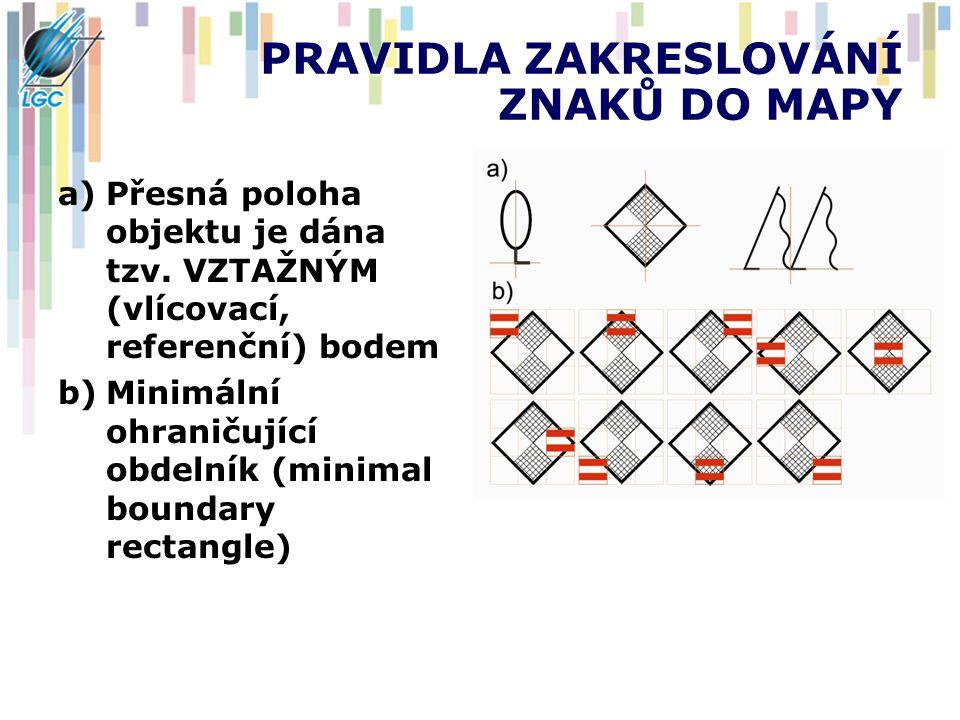 PRAVIDLA ZAKRESLOVÁNÍ ZNAKŮ DO MAPY a)Přesná poloha objektu je dána tzv. VZTAŽNÝM (vlícovací, referenční) bodem b)Minimální ohraničující obdelník (min