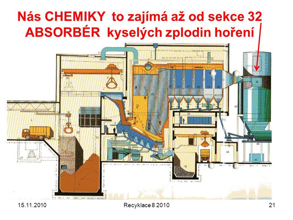 15.11.2010Recyklace 8 201021 Nás CHEMIKY to zajímá až od sekce 32 ABSORBÉR kyselých zplodin hoření