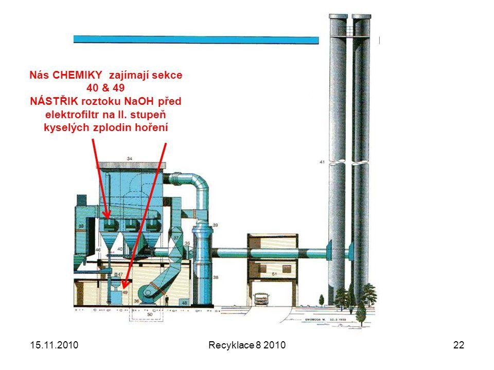 15.11.2010Recyklace 8 201022 Nás CHEMIKY zajímají sekce 40 & 49 NÁSTŘIK roztoku NaOH před elektrofiltr na II. stupeň kyselých zplodin hoření