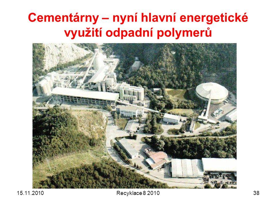 Cementárny – nyní hlavní energetické využití odpadní polymerů 15.11.2010Recyklace 8 201038