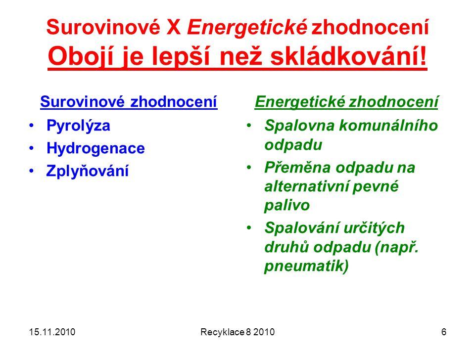 Surovinové X Energetické zhodnocení Obojí je lepší než skládkování! Surovinové zhodnocení Pyrolýza Hydrogenace Zplyňování Energetické zhodnocení Spalo