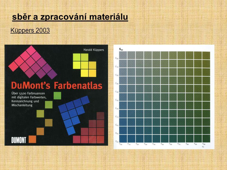 Küppers 2003 sběr a zpracování materiálu