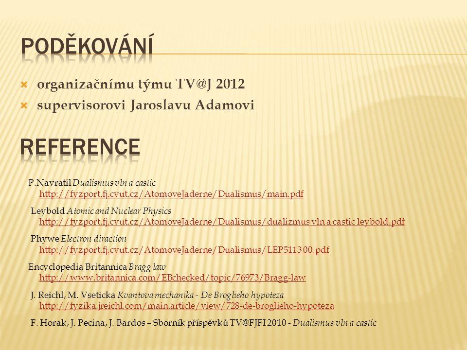  organizačnímu týmu TV@J 2012  supervisorovi Jaroslavu Adamovi P.Navratil Dualismus vln a castic http://fyzport.fj.cvut.cz/AtomoveJaderne/Dualismus/