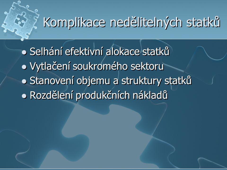Komplikace nedělitelných statků Selhání efektivní alokace statků Vytlačení soukromého sektoru Stanovení objemu a struktury statků Rozdělení produkčníc