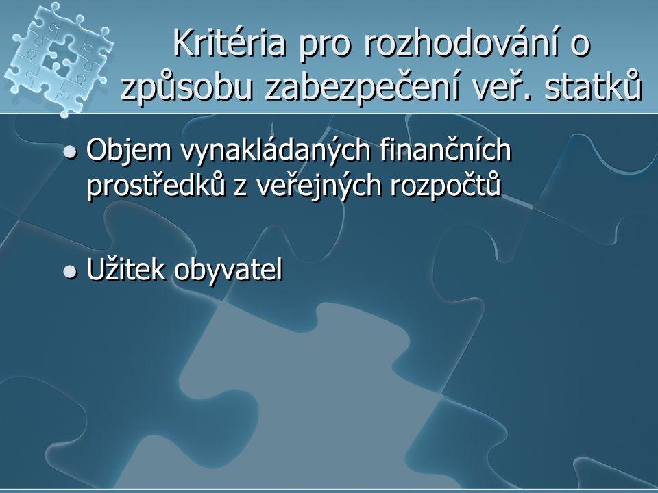Kritéria pro rozhodování o způsobu zabezpečení veř. statků Objem vynakládaných finančních prostředků z veřejných rozpočtů Užitek obyvatel Objem vynakl