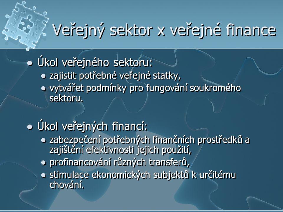 Veřejný sektor x veřejné finance Úkol veřejného sektoru: zajistit potřebné veřejné statky, vytvářet podmínky pro fungování soukromého sektoru. Úkol ve