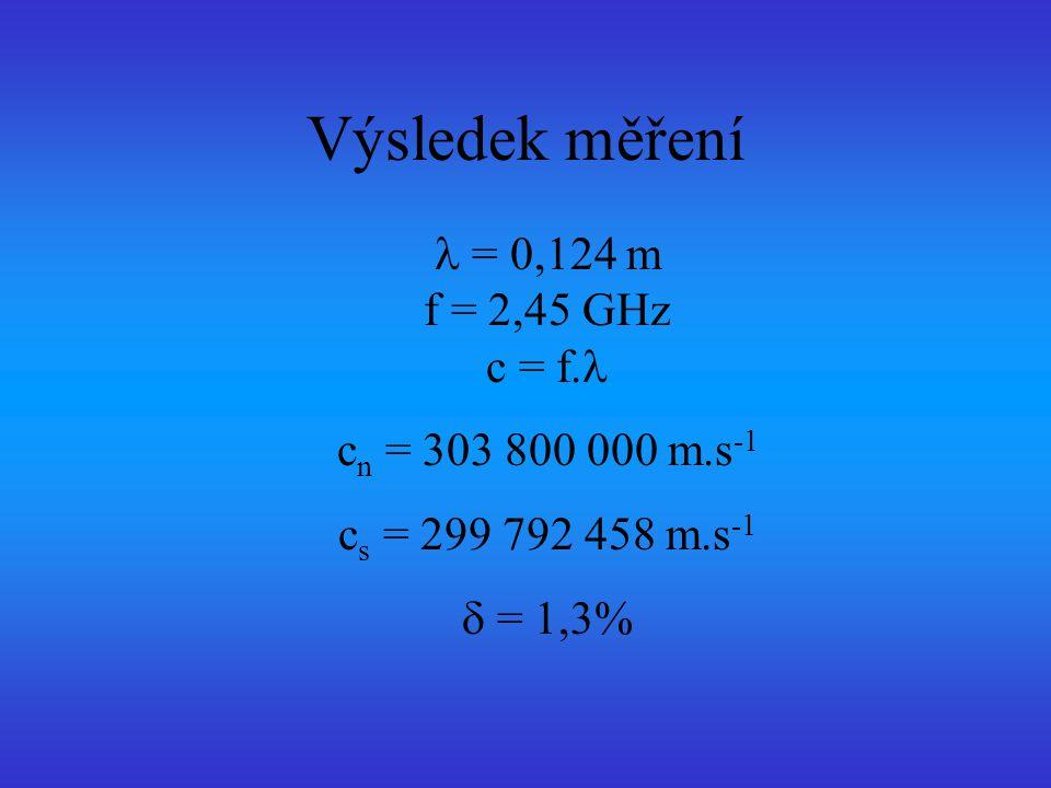 Výsledek měření = 0,124 m f = 2,45 GHz c = f. c n = 303 800 000 m.s -1 c s = 299 792 458 m.s -1  = 1,3%