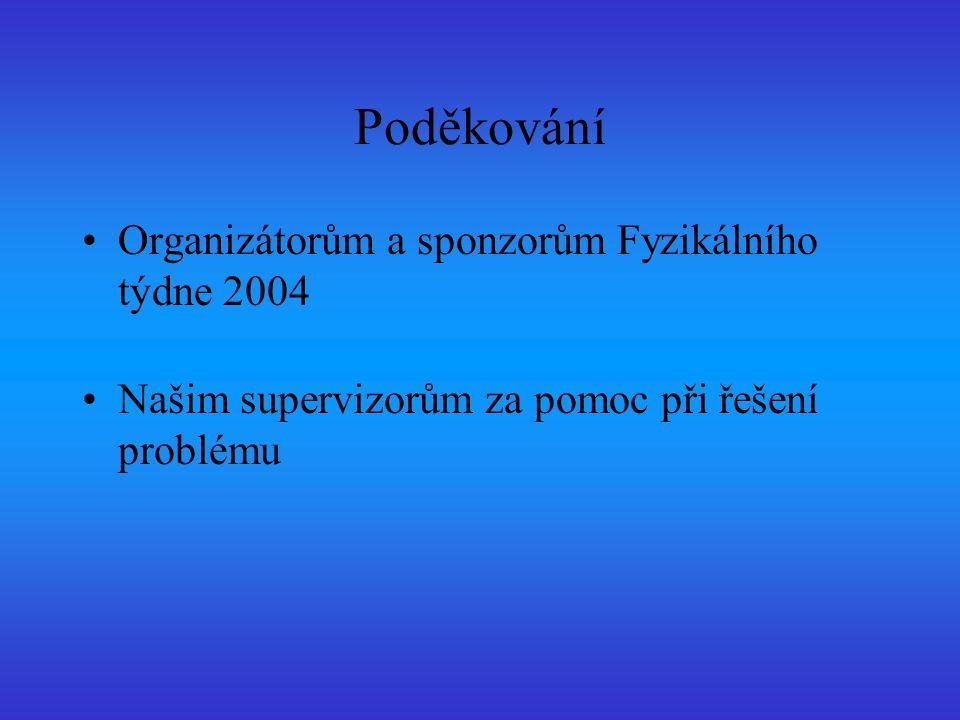 Poděkování Organizátorům a sponzorům Fyzikálního týdne 2004 Našim supervizorům za pomoc při řešení problému