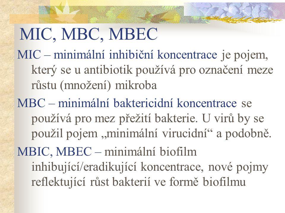 MIC, MBC, MBEC MIC – minimální inhibiční koncentrace je pojem, který se u antibiotik používá pro označení meze růstu (množení) mikroba MBC – minimální