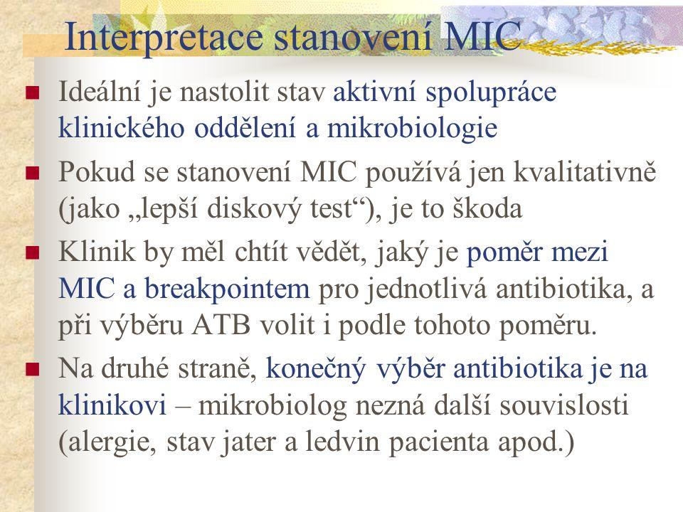 Interpretace stanovení MIC Ideální je nastolit stav aktivní spolupráce klinického oddělení a mikrobiologie Pokud se stanovení MIC používá jen kvalitat