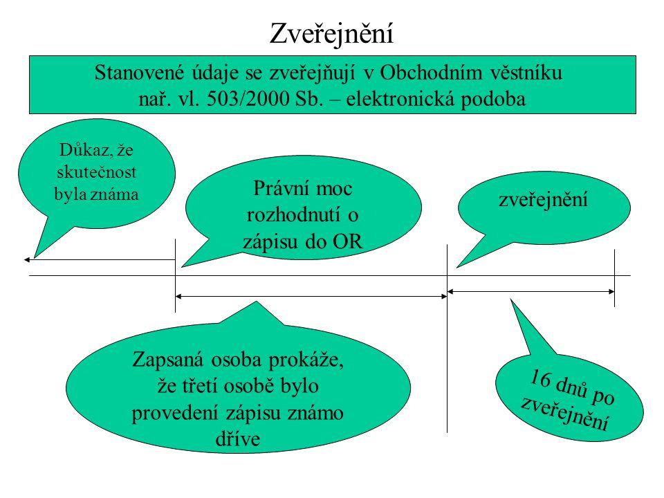 Zápis statutárních orgánů Okamžik zveřejnění zápisu osoby, která je st.