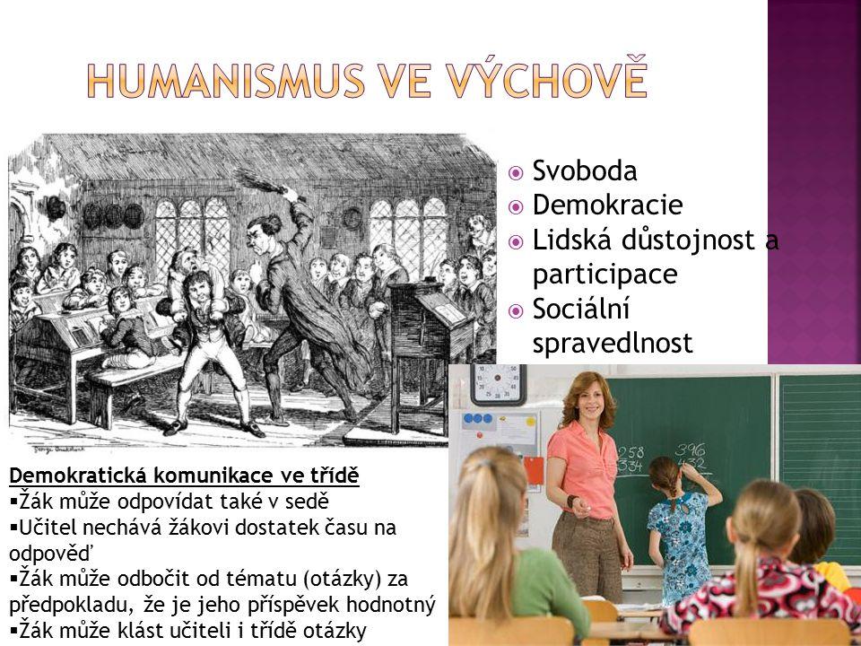  Svoboda  Demokracie  Lidská důstojnost a participace  Sociální spravedlnost Demokratická komunikace ve třídě  Žák může odpovídat také v sedě  U