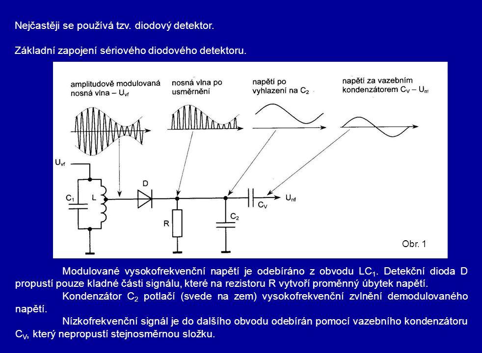 Nejčastěji se používá tzv. diodový detektor. Základní zapojení sériového diodového detektoru. Modulované vysokofrekvenční napětí je odebíráno z obvodu