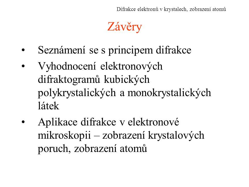 Závěry Seznámení se s principem difrakce Vyhodnocení elektronových difraktogramů kubických polykrystalických a monokrystalických látek Aplikace difrak
